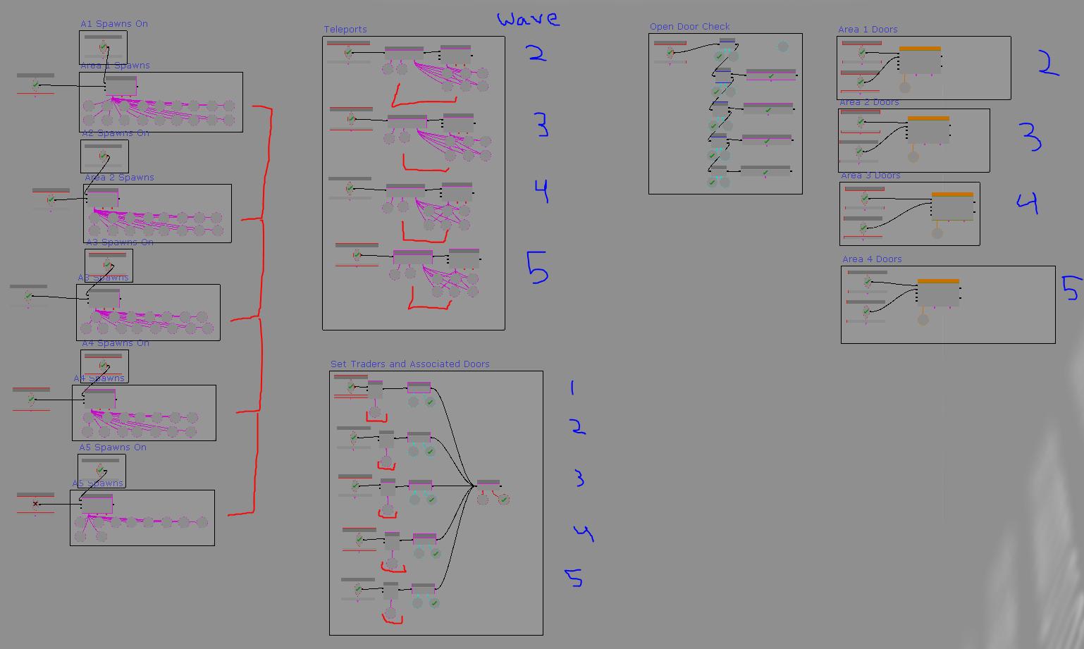 Setting Up Linear Map (Killing Floor 2) - Killing Floor 2 Wiki