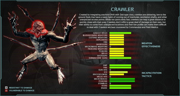 Crawler Killing Floor 2 Killing Floor 2 Wiki