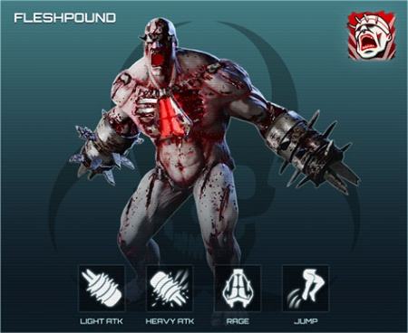 Fleshpound Killing Floor 2 Vs Killing Floor 2 Wiki