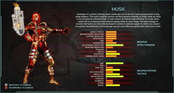 Husk Killing Floor 2 Killing Floor 2 Wiki