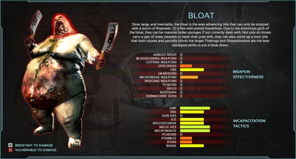 The Bloat