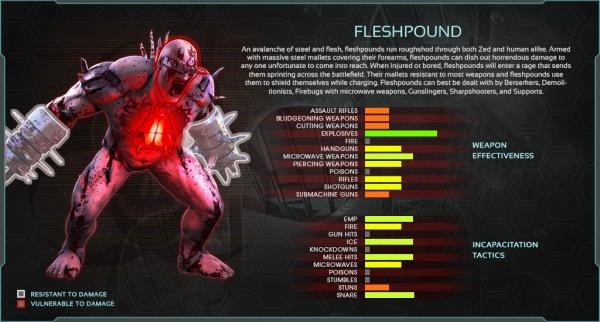 Fleshpound Killing Floor 2 Killing Floor 2 Wiki