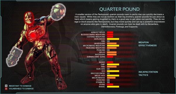 Quarter Pound Killing Floor 2 Wiki